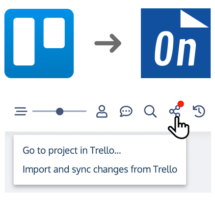 Get notified from Trello